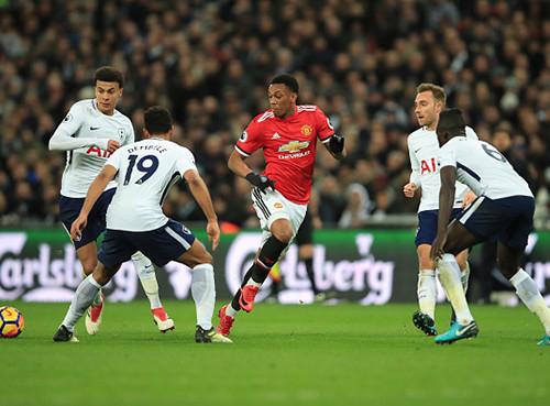 Тоттенхэм - Манчестер Юнайтед - 2:0. Обзор матча. 31.01.2018