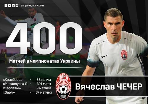 Чечер провел 400-й поединок в высшем дивизионе чемпионатов Украины