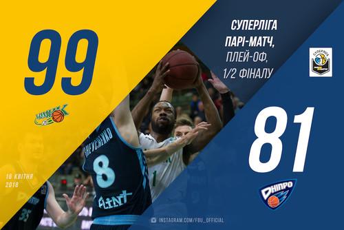 Хімік переміг Дніпро і скоротив відставання у півфінальній серії