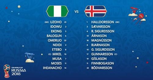 Нигерия – Исландия: стартовые составы команд