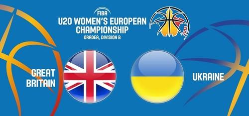 Великобритания U20 – Украина U20. Прямая трансляция